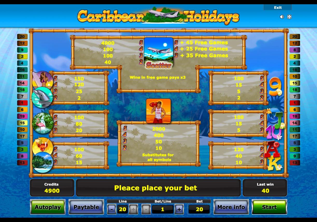 Image Caribbean Holidays