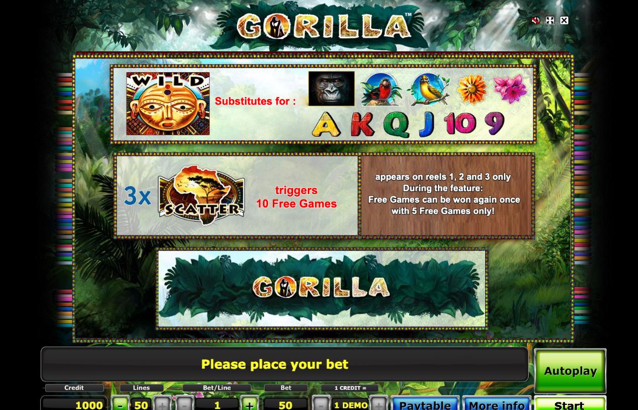 Image Gorilla