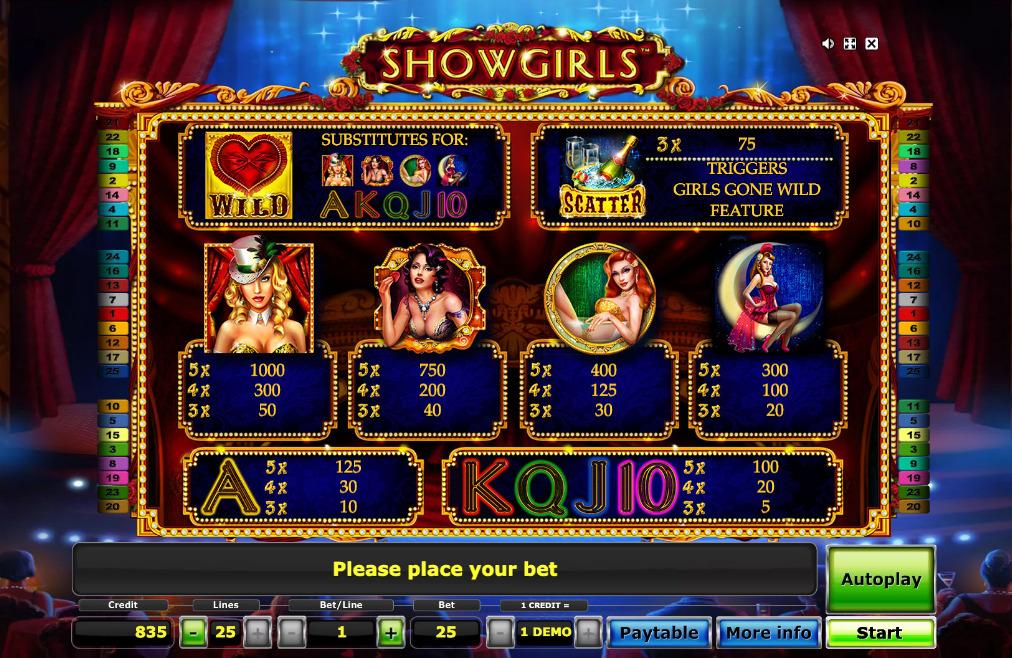 Image Showgirls