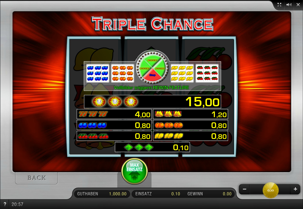 Image Triple Chance